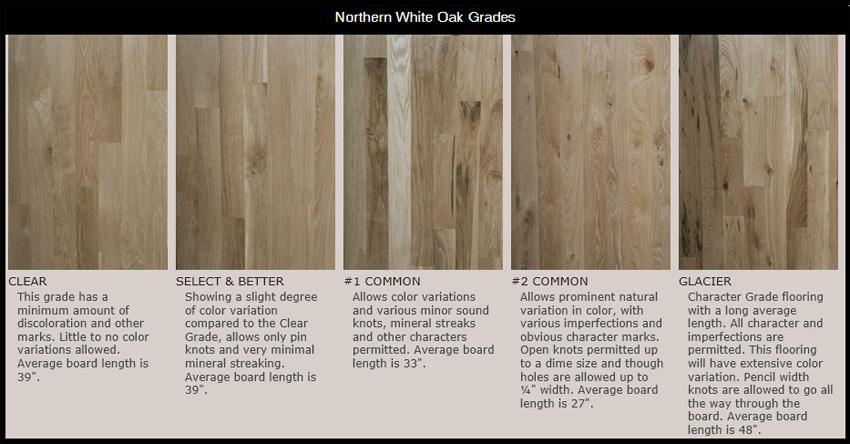 Why Choose Wood Maxwell Hardwood Floors